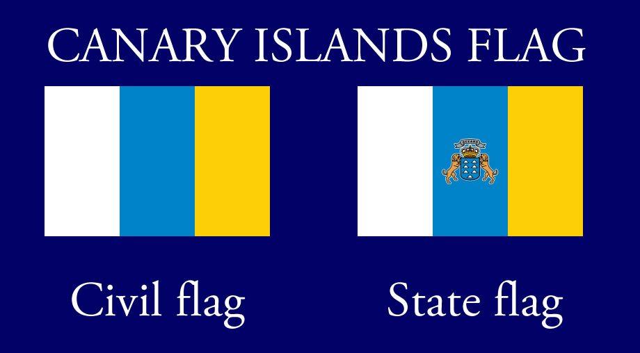 CANARY-islands-flag